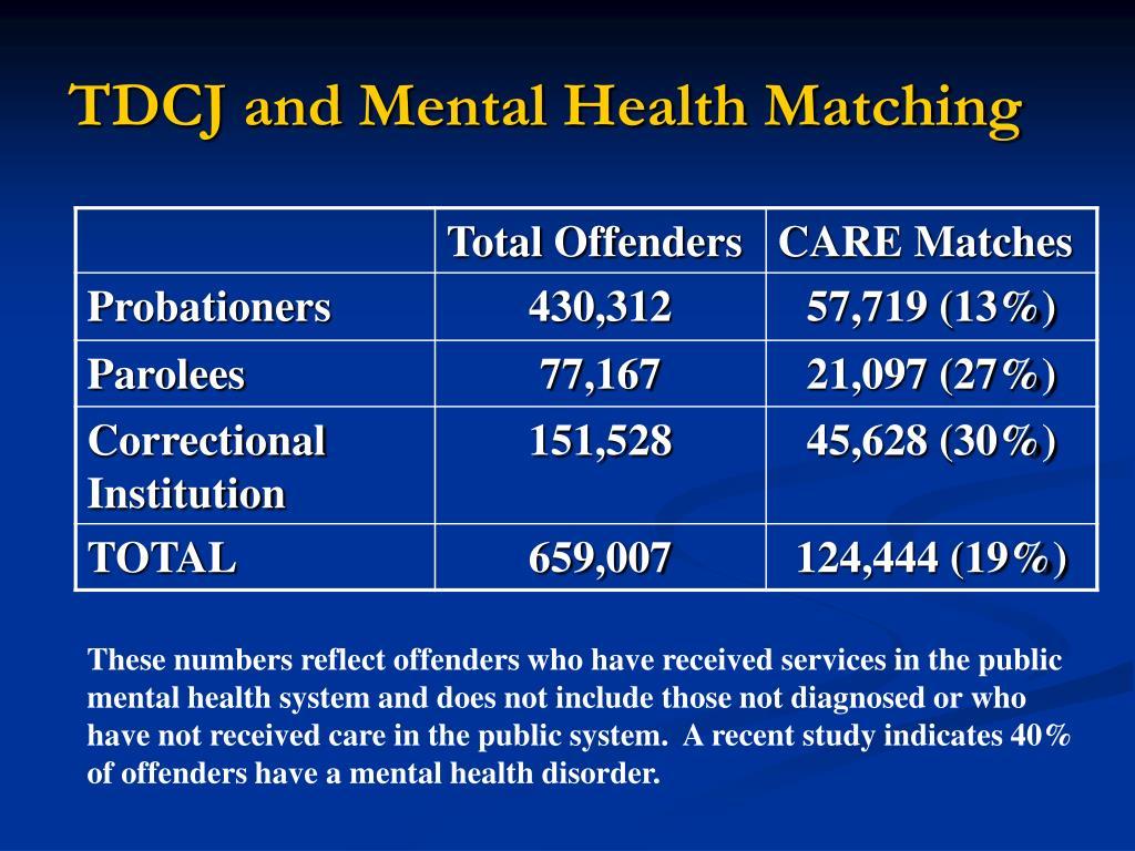 TDCJ and Mental Health Matching