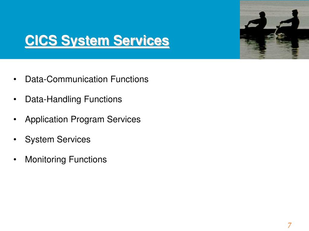 CICS System Services