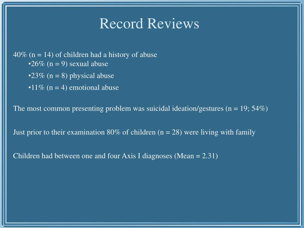 40% (n = 14) of children had a history of abuse