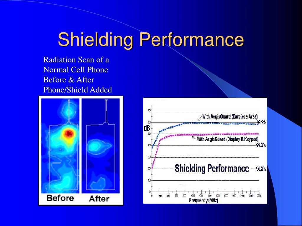 Shielding Performance