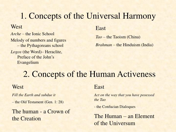 1 concepts of the universal harmony