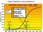 sales statistics and predictions