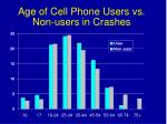 age of cell phone users vs non users in crashes