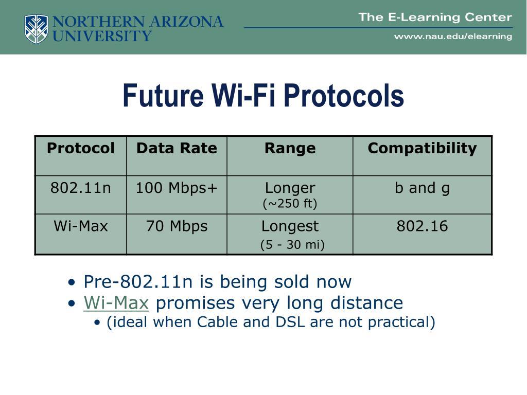 Future Wi-Fi Protocols