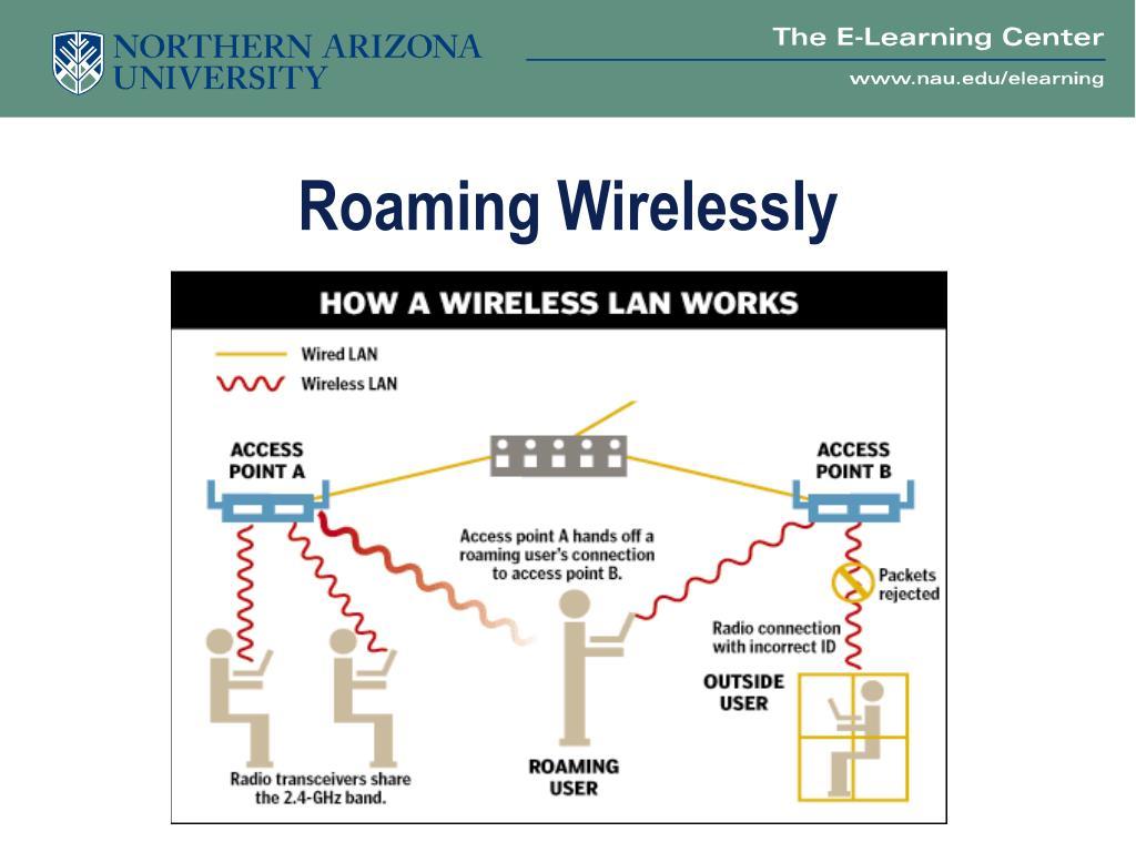 Roaming Wirelessly
