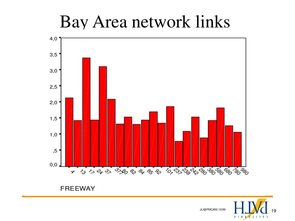 Bay Area network links