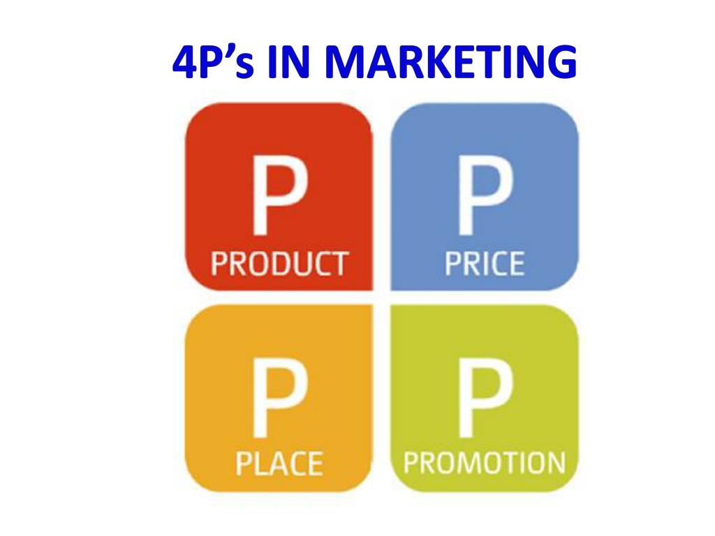 4P's IN MARKETING