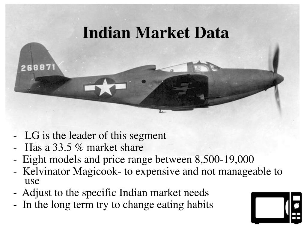 Indian Market Data