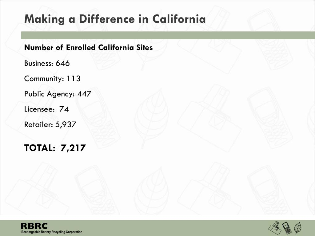 Making a Difference in California