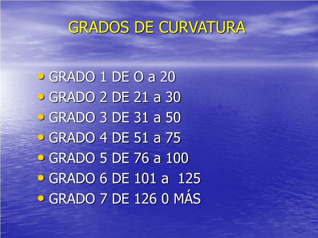 GRADOS DE CURVATURA