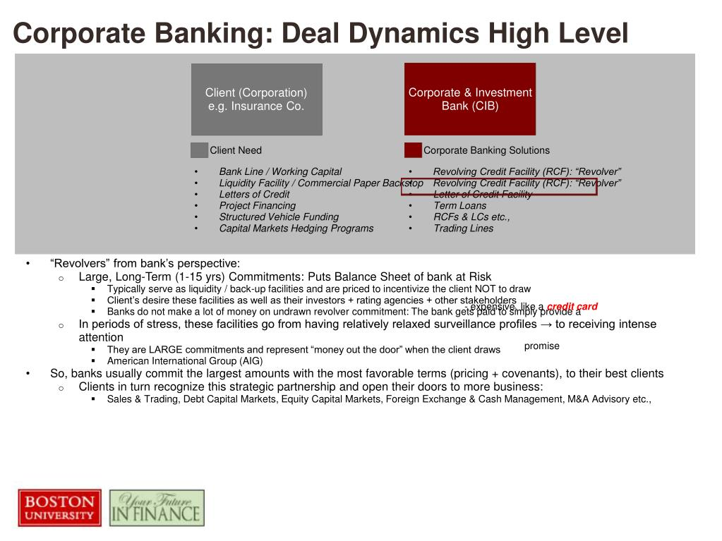 Corporate Banking: Deal Dynamics High Level