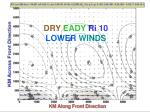 dry eady ri 10 lower winds