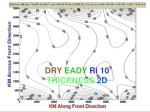 dry eady ri 10 thickness 2d