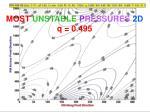 most unstable p ressures 2d q 0 495