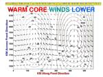 warm core winds lower