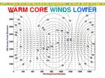warm core winds lower1