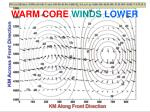 warm core winds lower2