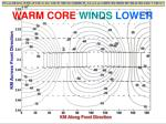 warm core winds lower3
