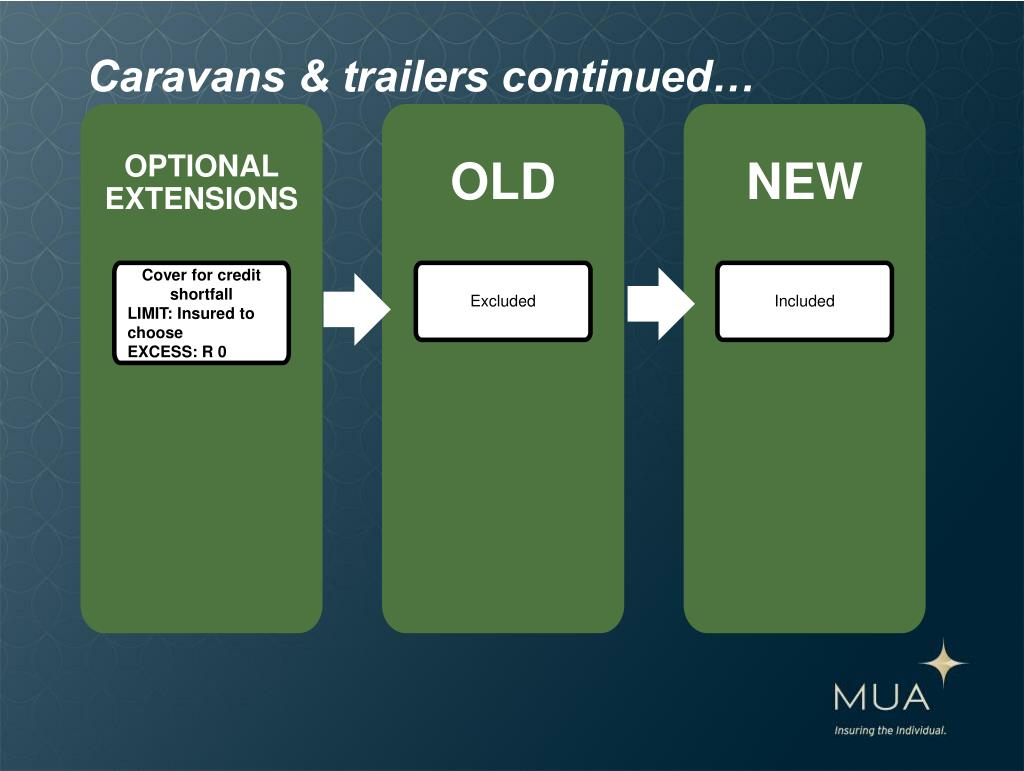 Caravans & trailers continued…