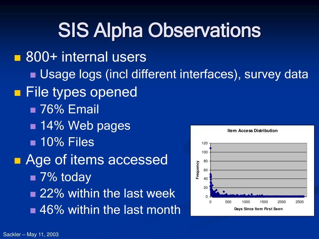 SIS Alpha Observations