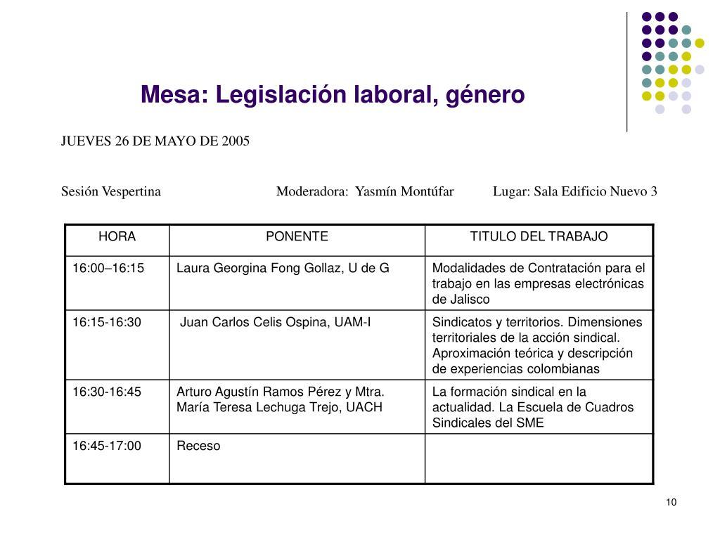 Mesa: Legislación laboral, género