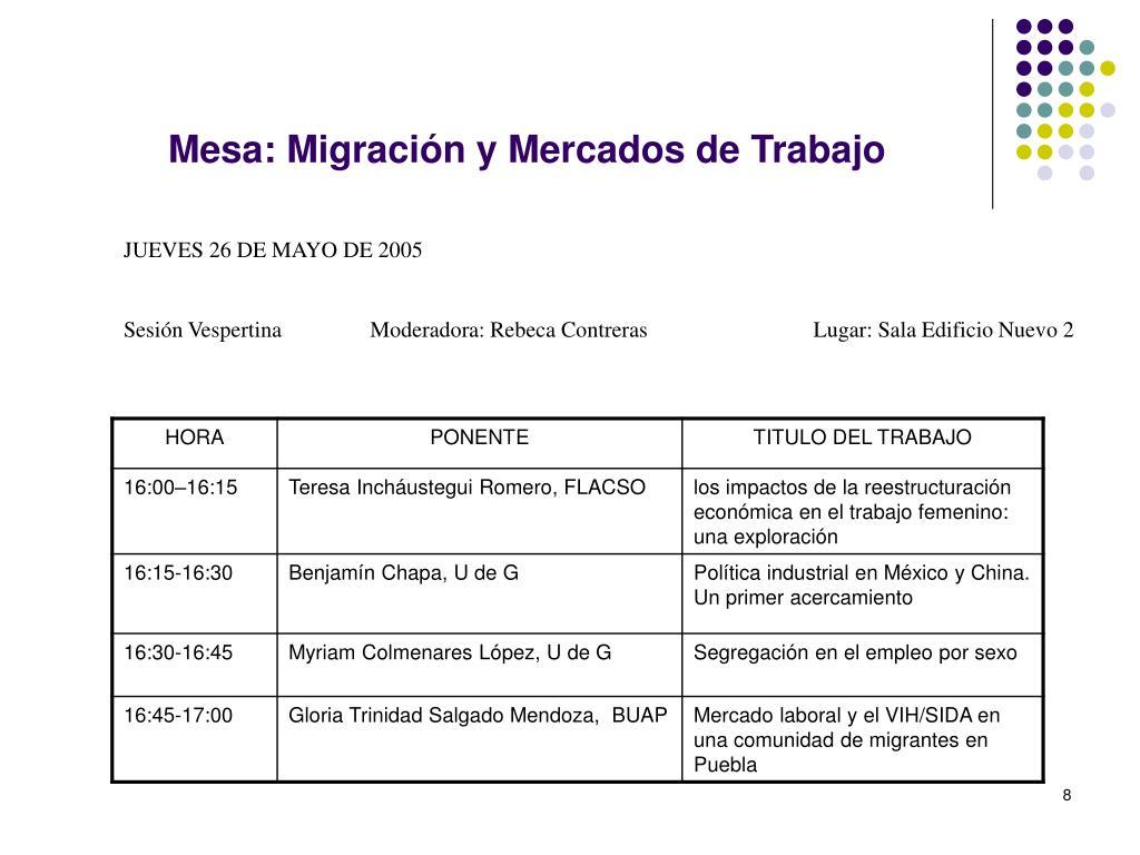 Mesa: Migración y Mercados de Trabajo