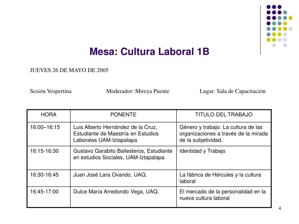 Mesa: Cultura Laboral 1B