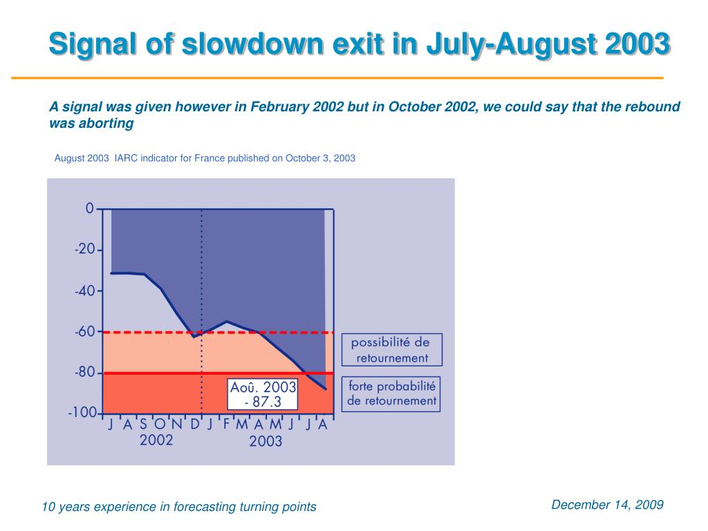 Signal of slowdown exit in July-August 2003