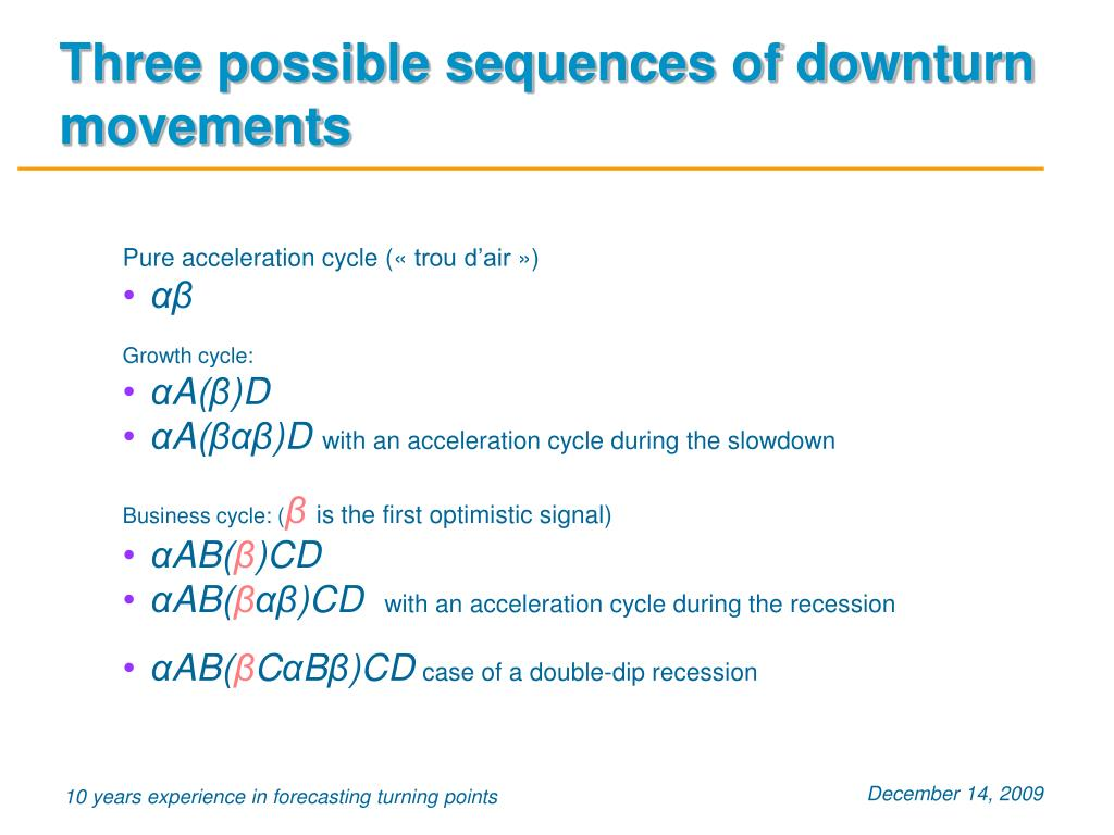Three possible sequences of downturn movements