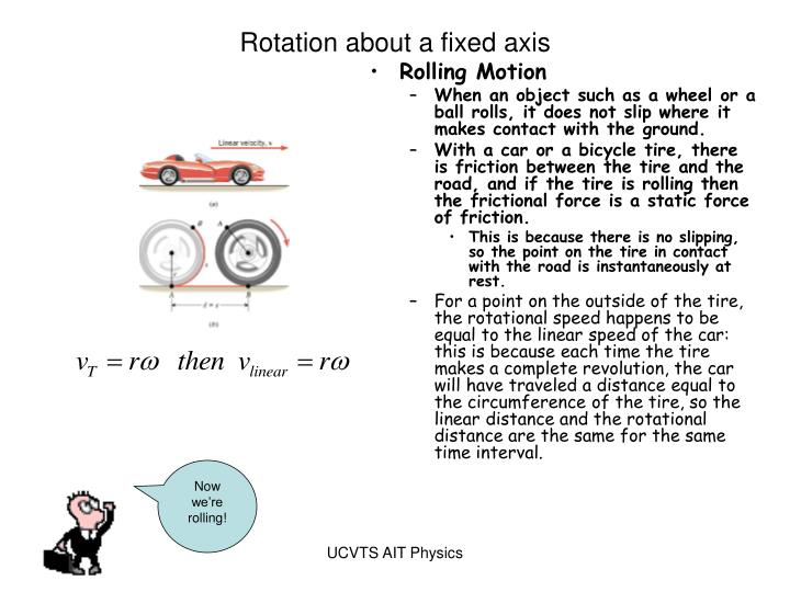Rotation about a fixed axis3