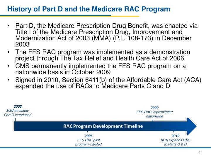 an introduction to the history of the medicare program Tive, but provides an introduction to how each sector  2013: the aca provided  funding to state medicaid programs to increase preventive.