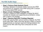 the rac audits steps14