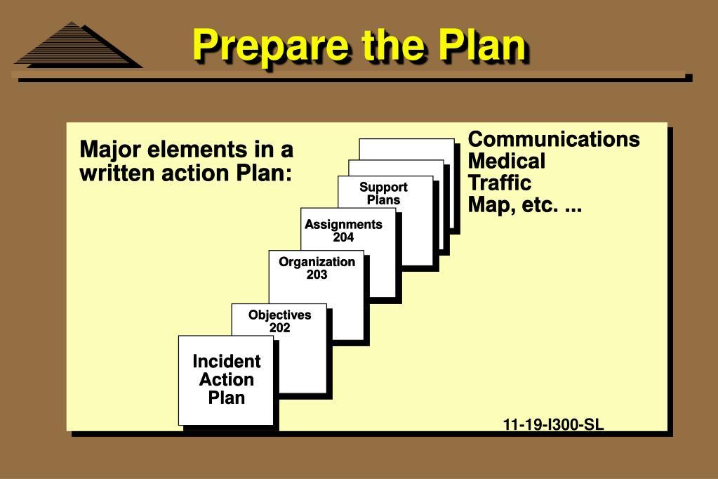 Prepare the Plan