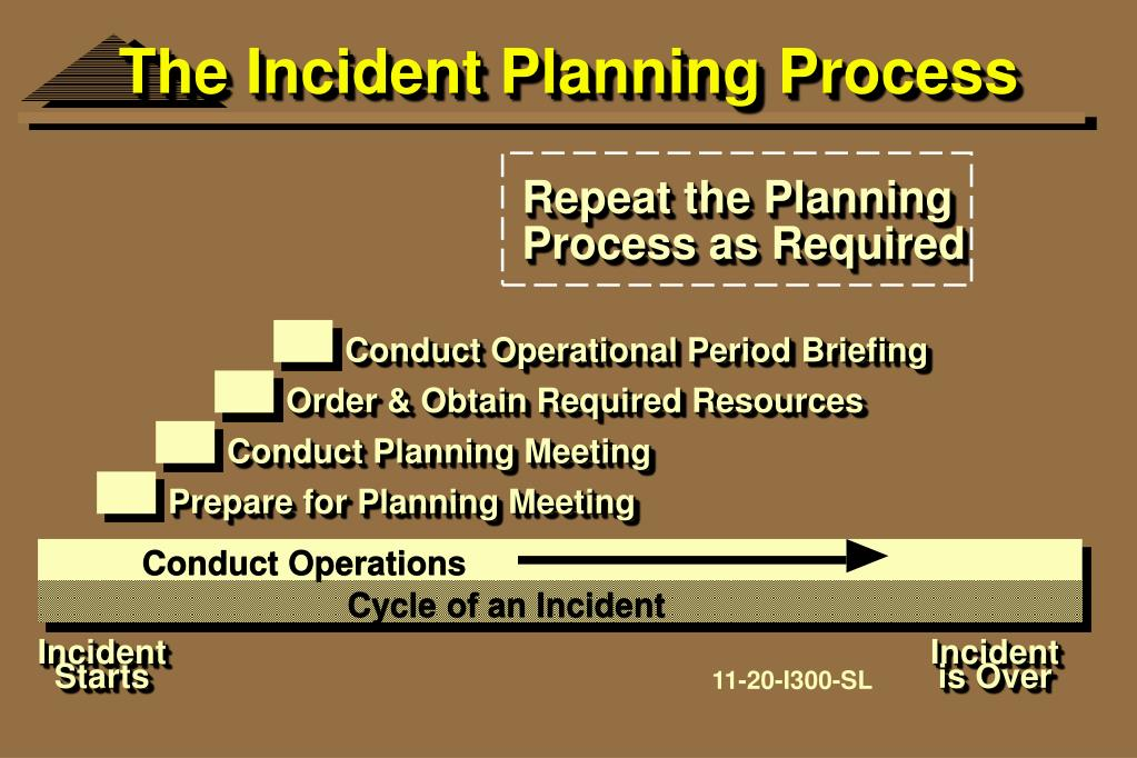 The Incident Planning Process