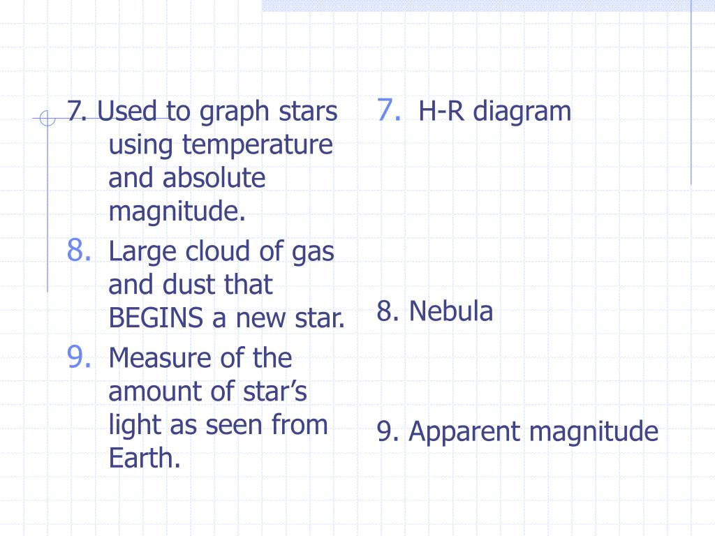 7. Used to graph stars using temperature and absolute magnitude.