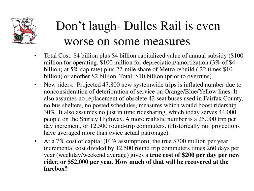 Don't laugh- Dulles Rail is even worse on some measures