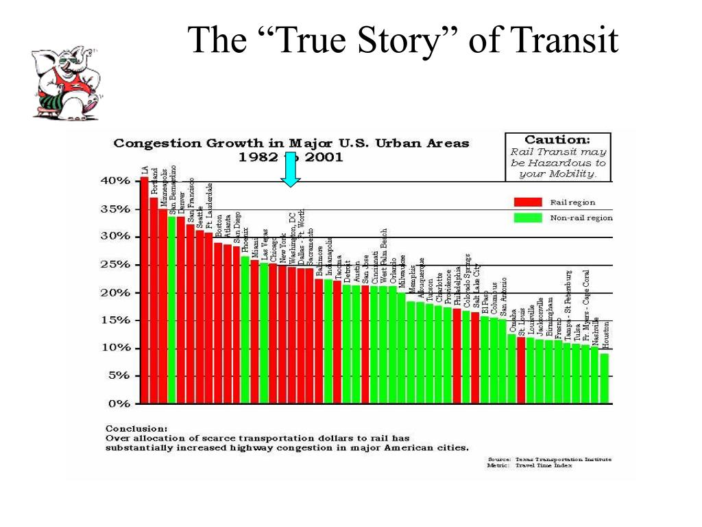 """The """"True Story"""" of Transit"""