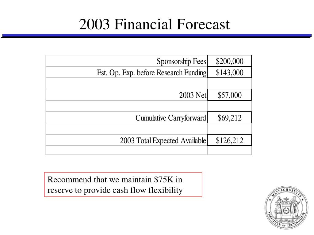 2003 Financial Forecast