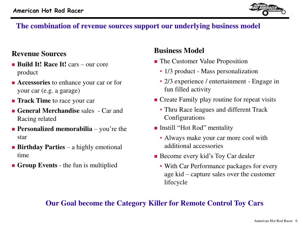 The combination of revenue sources support our underlying business model
