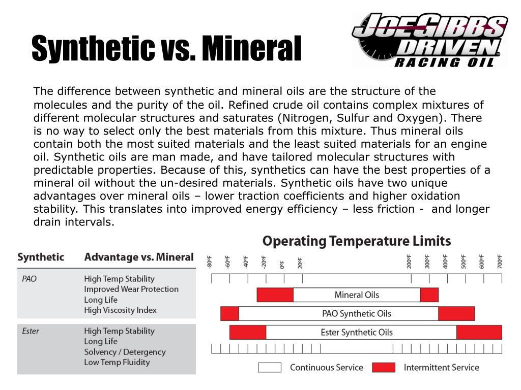Synthetic vs. Mineral