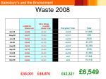 waste 2008