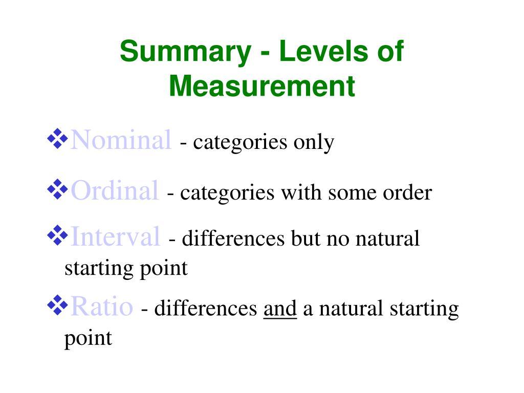 Summary - Levels of Measurement