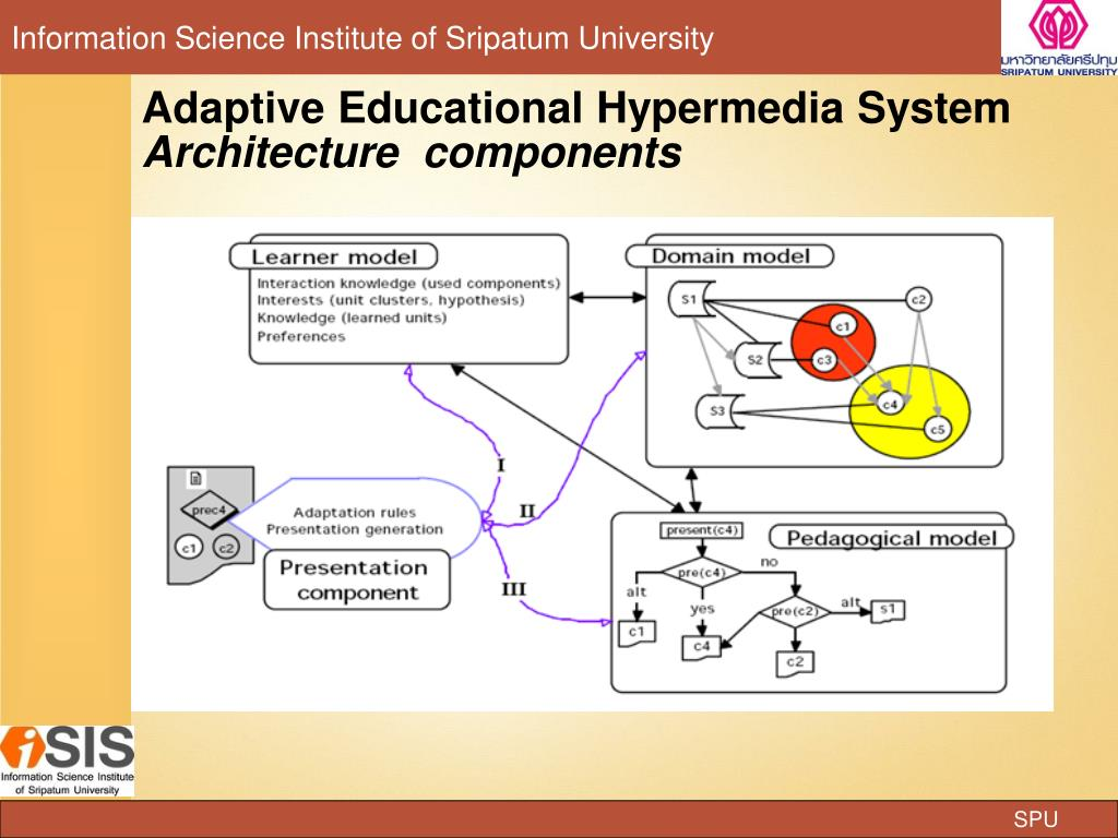 Adaptive Educational Hypermedia System