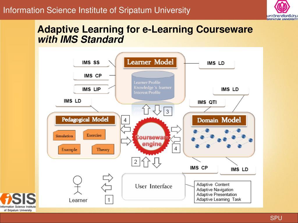 Adaptive Learning for e-Learning Courseware