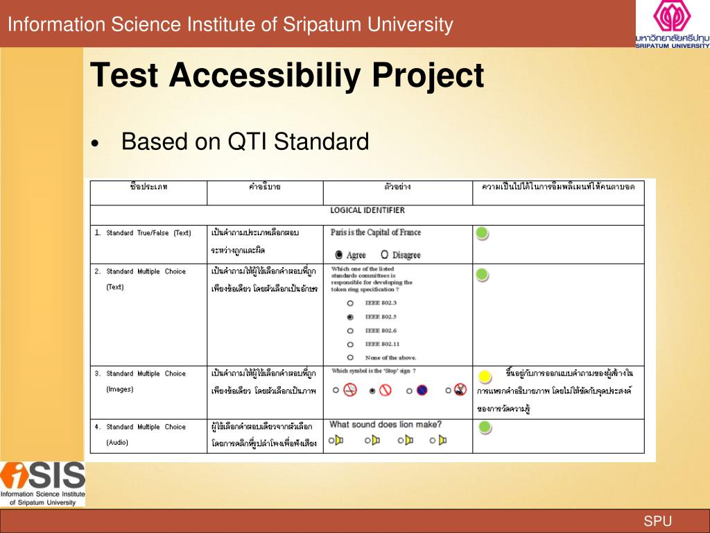 Test Accessibiliy Project