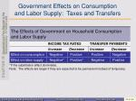 government effects on consumption and labor supply taxes and transfers1