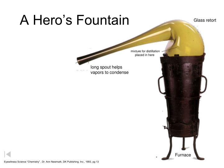 A hero s fountain