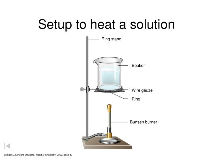 Setup to heat a solution