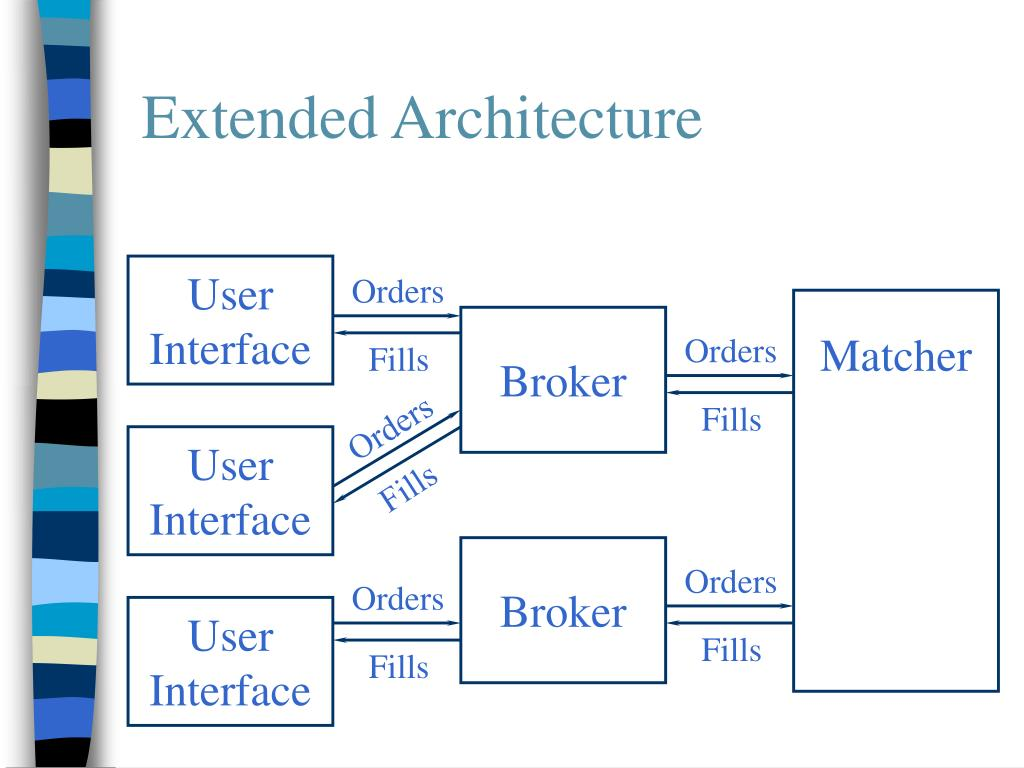 Extended Architecture