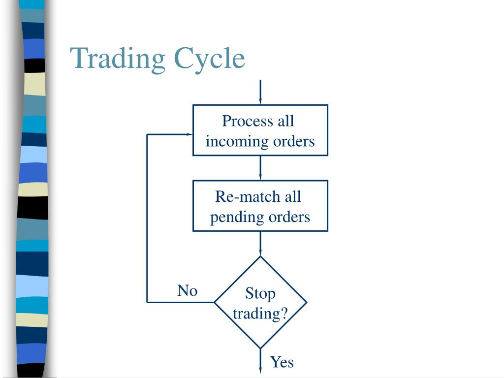 Trading Cycle